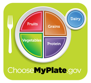 USDA's MyPlate